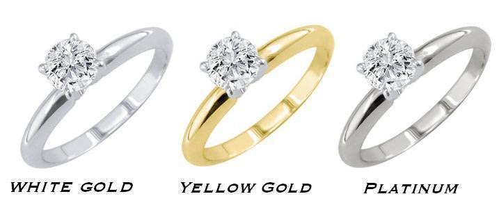 the differences between white gold and platinum lincroft